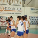 Sigel Pallavolo Marsala vs Lardini Filottrano (2-3)